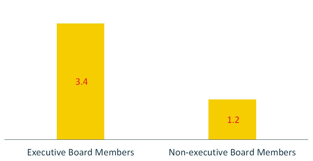 Intro - Average board composition - 1000x500